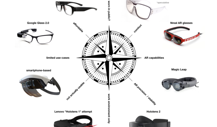 AR glasses - trade-off overview